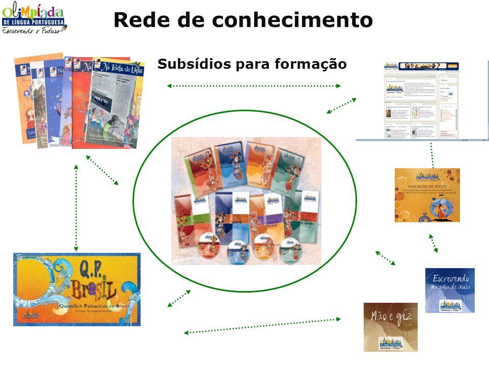 Rede de conhecimento Subsídios para formação