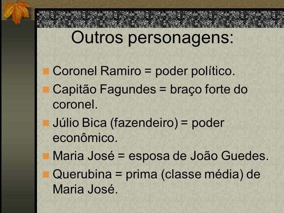 Outros personagens: Coronel Ramiro = poder político. Capitão Fagundes = braço forte do coronel. Júlio Bica (fazendeiro) = poder econômico. Maria José