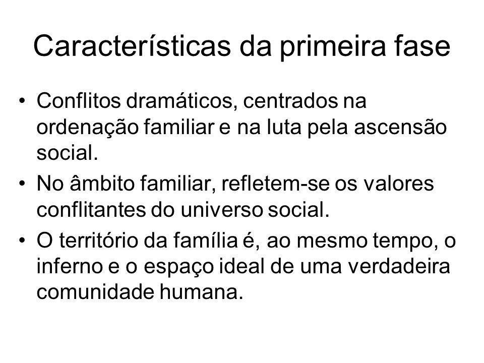 Características da primeira fase Conflitos dramáticos, centrados na ordenação familiar e na luta pela ascensão social. No âmbito familiar, refletem-se