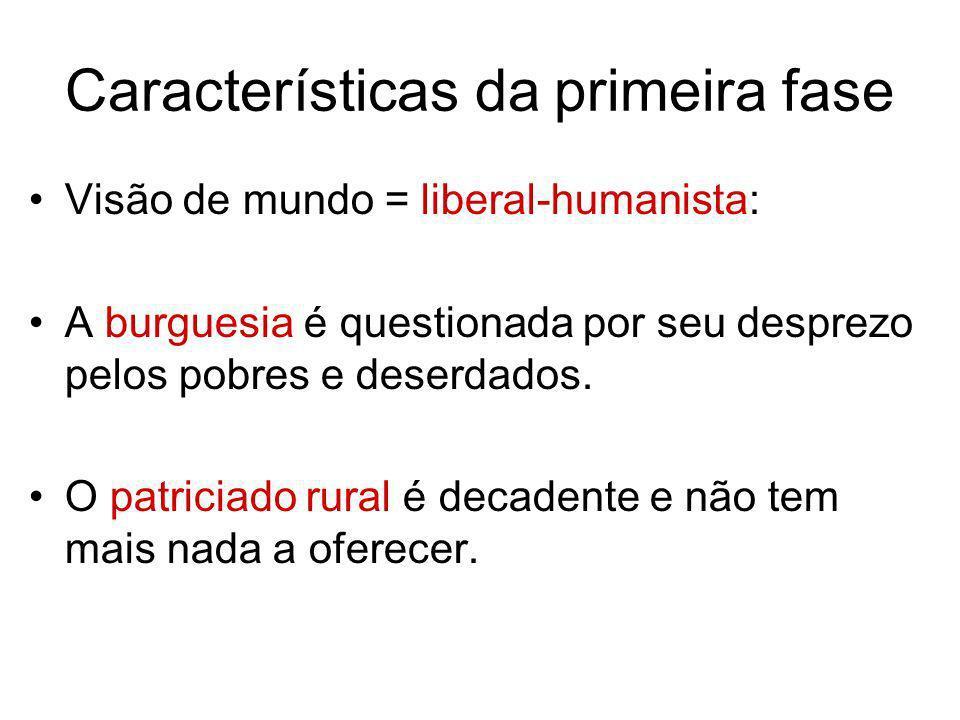 Características da primeira fase Visão de mundo = liberal-humanista: A burguesia é questionada por seu desprezo pelos pobres e deserdados. O patriciad