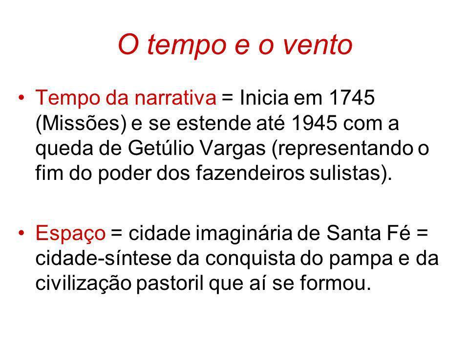 O tempo e o vento Tempo da narrativa = Inicia em 1745 (Missões) e se estende até 1945 com a queda de Getúlio Vargas (representando o fim do poder dos