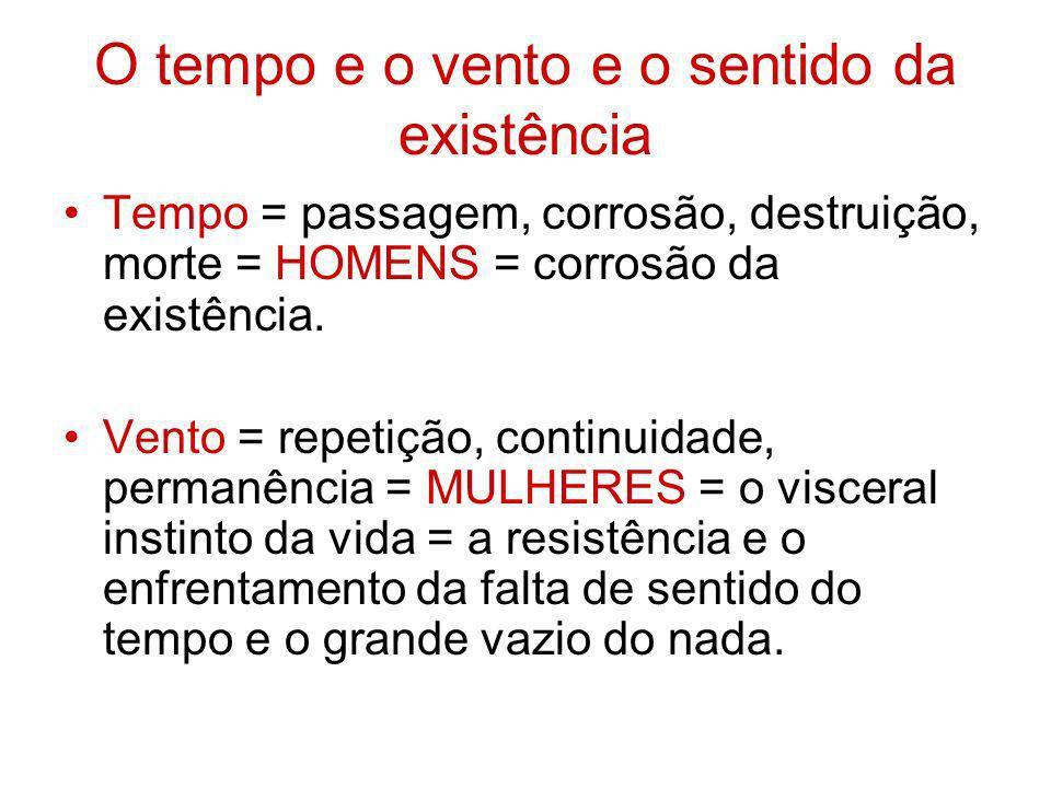O tempo e o vento e o sentido da existência Tempo = passagem, corrosão, destruição, morte = HOMENS = corrosão da existência. Vento = repetição, contin