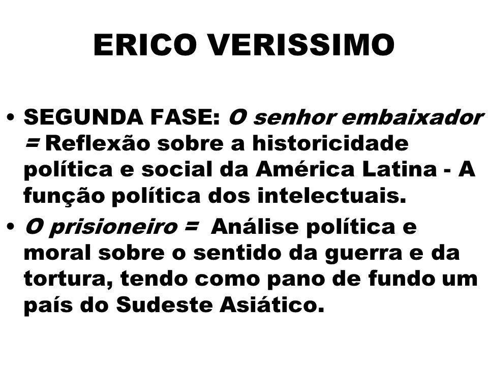ERICO VERISSIMO SEGUNDA FASE: O senhor embaixador = Reflexão sobre a historicidade política e social da América Latina - A função política dos intelec