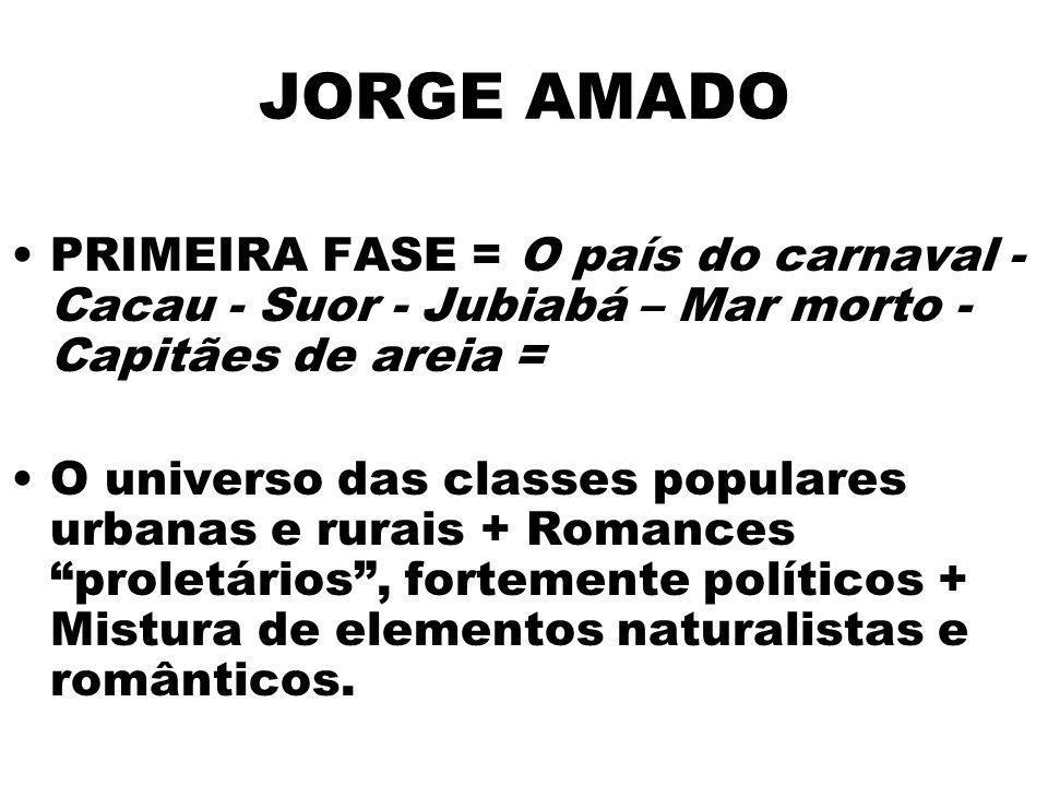 JORGE AMADO PRIMEIRA FASE = O país do carnaval - Cacau - Suor - Jubiabá – Mar morto - Capitães de areia = O universo das classes populares urbanas e r