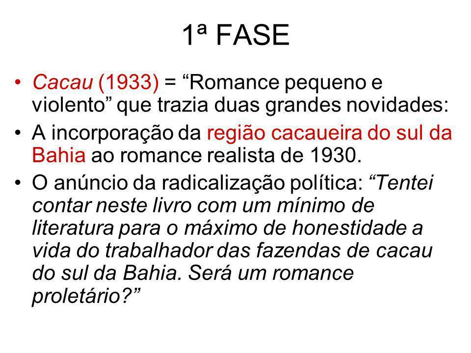 1ª FASE Cacau (1933) = Romance pequeno e violento que trazia duas grandes novidades: A incorporação da região cacaueira do sul da Bahia ao romance rea