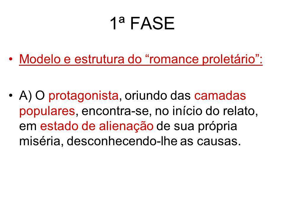 1ª FASE Modelo e estrutura do romance proletário: A) O protagonista, oriundo das camadas populares, encontra-se, no início do relato, em estado de ali