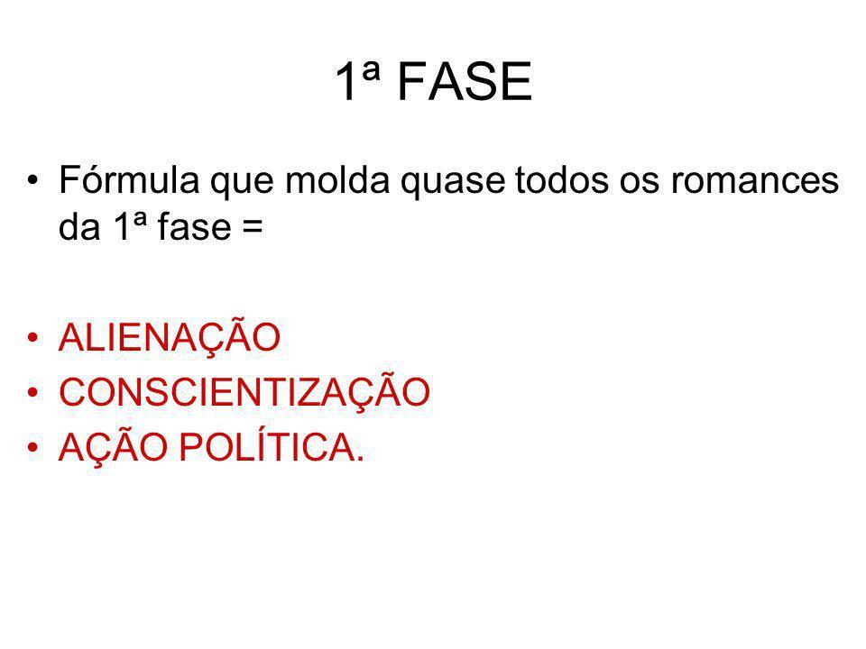 1ª FASE Fórmula que molda quase todos os romances da 1ª fase = ALIENAÇÃO CONSCIENTIZAÇÃO AÇÃO POLÍTICA.