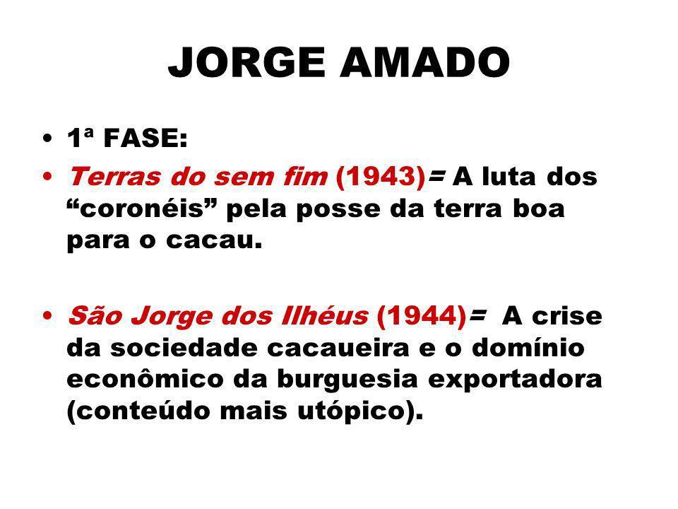 JORGE AMADO 1ª FASE: Terras do sem fim (1943)= A luta dos coronéis pela posse da terra boa para o cacau. São Jorge dos Ilhéus (1944)= A crise da socie