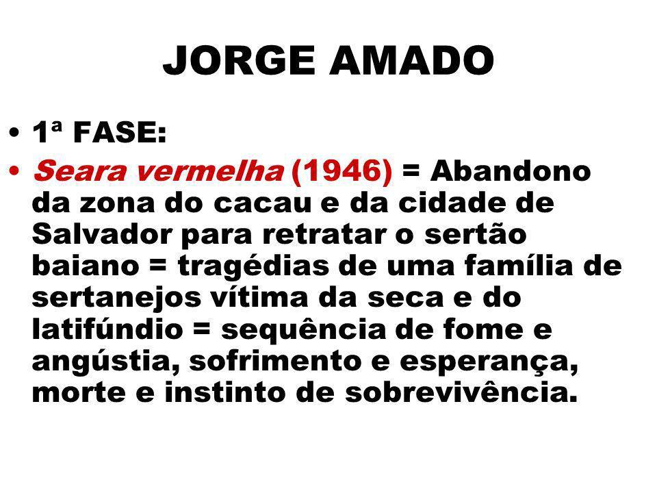 JORGE AMADO 1ª FASE: Seara vermelha (1946) = Abandono da zona do cacau e da cidade de Salvador para retratar o sertão baiano = tragédias de uma famíli