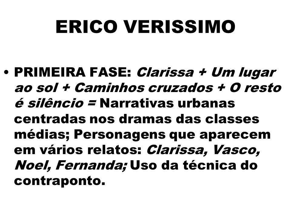 ERICO VERISSIMO PRIMEIRA FASE: Clarissa + Um lugar ao sol + Caminhos cruzados + O resto é silêncio = Narrativas urbanas centradas nos dramas das class