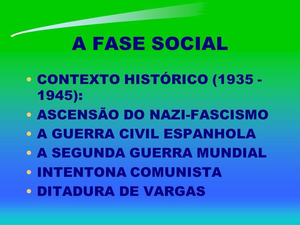 A FASE SOCIAL CONTEXTO HISTÓRICO (1935 - 1945): ASCENSÃO DO NAZI-FASCISMO A GUERRA CIVIL ESPANHOLA A SEGUNDA GUERRA MUNDIAL INTENTONA COMUNISTA DITADURA DE VARGAS
