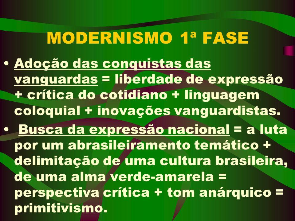 MODERNISMO 1ª FASE Adoção das conquistas das vanguardas = liberdade de expressão + crítica do cotidiano + linguagem coloquial + inovações vanguardista