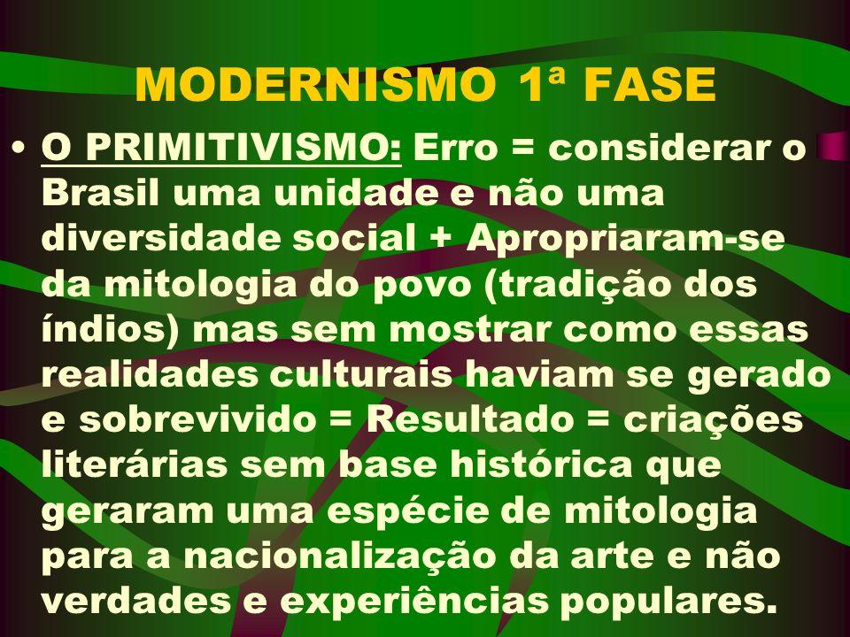 MODERNISMO 1ª FASE O PRIMITIVISMO: Erro = considerar o Brasil uma unidade e não uma diversidade social + Apropriaram-se da mitologia do povo (tradição