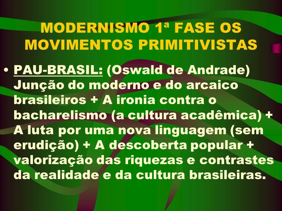 MODERNISMO 1ª FASE OS MOVIMENTOS PRIMITIVISTAS PAU-BRASIL: (Oswald de Andrade) Junção do moderno e do arcaico brasileiros + A ironia contra o bacharel