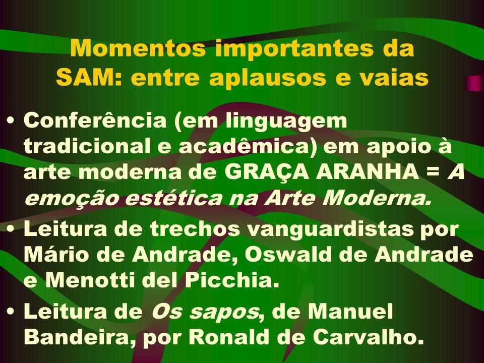 Momentos importantes da SAM: entre aplausos e vaias Conferência (em linguagem tradicional e acadêmica) em apoio à arte moderna de GRAÇA ARANHA = A emo