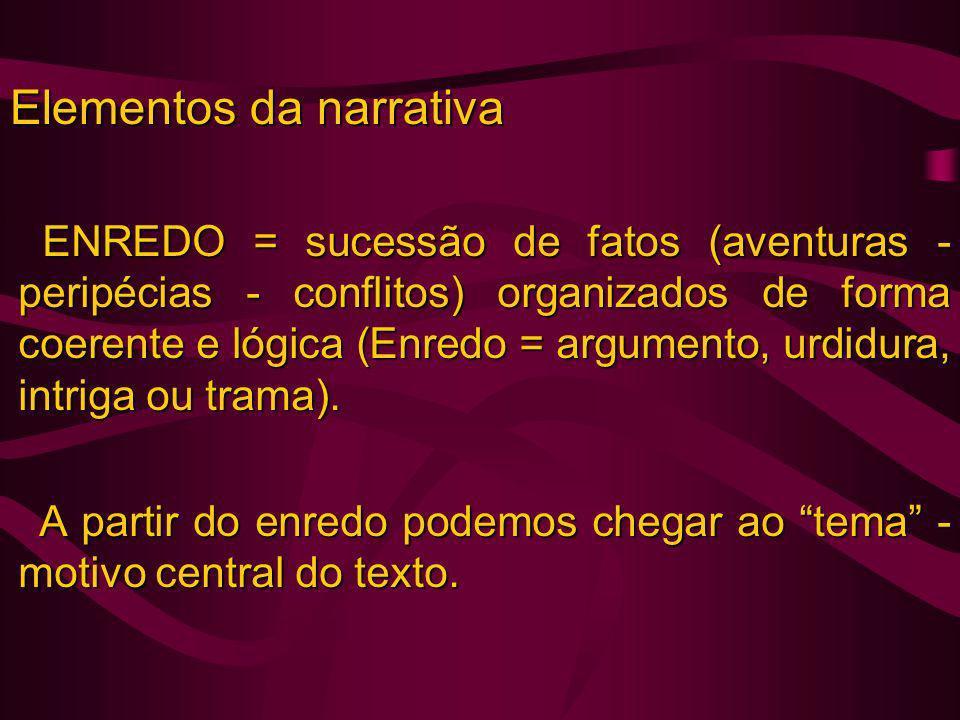 Elementos da narrativa ENREDO = sucessão de fatos (aventuras - peripécias - conflitos) organizados de forma coerente e lógica (Enredo = argumento, urd