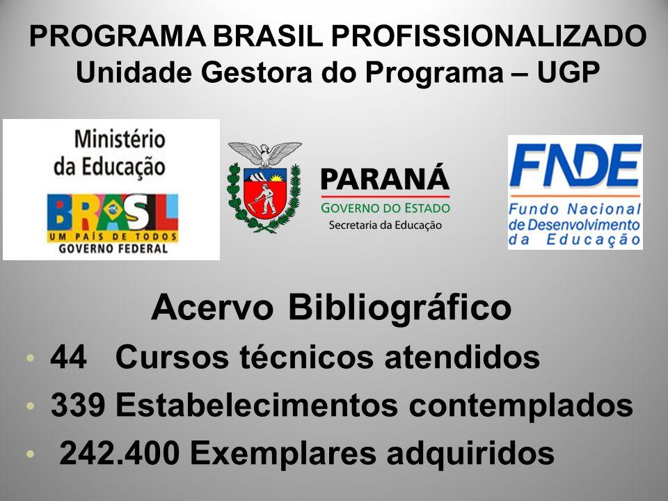 PROGRAMA BRASIL PROFISSIONALIZADO Unidade Gestora do Programa – UGP Acervo Bibliográfico 44 Cursos técnicos atendidos 339 Estabelecimentos contemplado