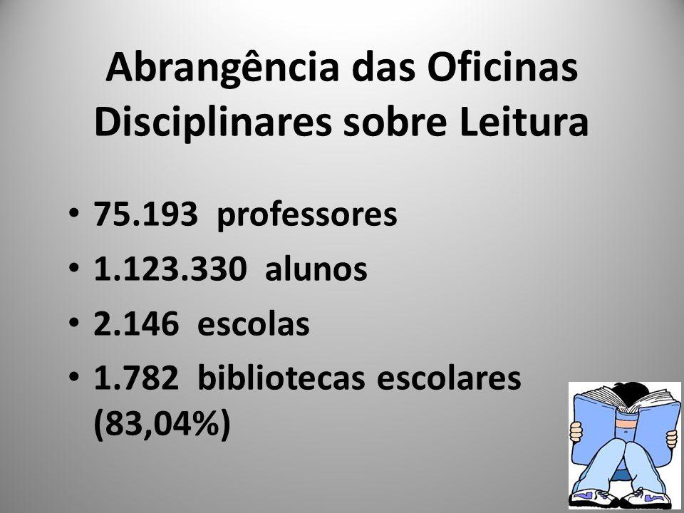 Abrangência das Oficinas Disciplinares sobre Leitura 75.193 professores 1.123.330 alunos 2.146 escolas 1.782 bibliotecas escolares (83,04%)