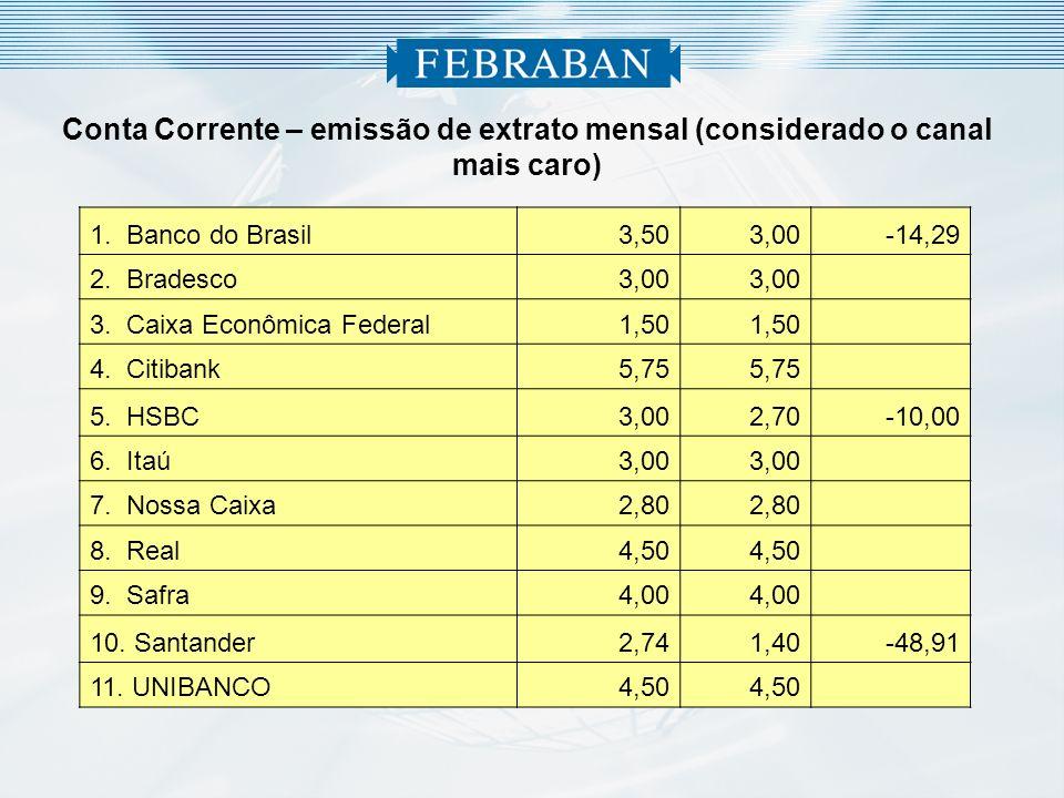 4 Conta Corrente – emissão de extrato mensal (considerado o canal mais caro) 1.