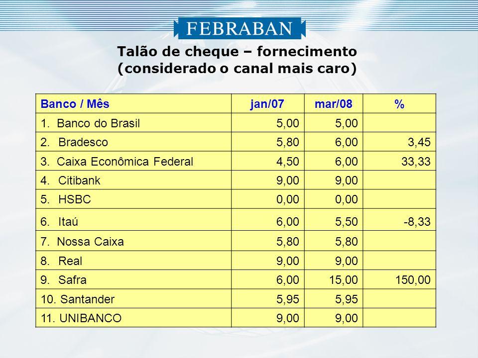 7 Talão de cheque – fornecimento (considerado o canal mais caro) Banco / Mêsjan/07mar/08% 1.