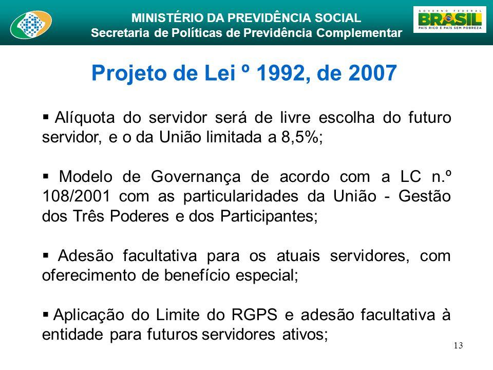 MINISTÉRIO DA PREVIDÊNCIA SOCIAL Secretaria de Políticas de Previdência Complementar 13 Projeto de Lei º 1992, de 2007 Alíquota do servidor será de li