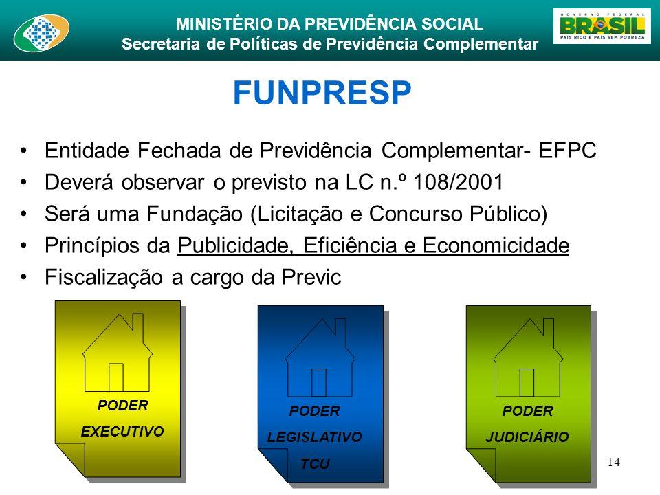 MINISTÉRIO DA PREVIDÊNCIA SOCIAL Secretaria de Políticas de Previdência Complementar 14 FUNPRESP Entidade Fechada de Previdência Complementar- EFPC De