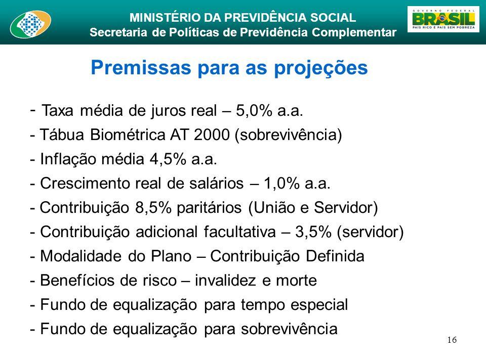 MINISTÉRIO DA PREVIDÊNCIA SOCIAL Secretaria de Políticas de Previdência Complementar 16 Premissas para as projeções - Taxa média de juros real – 5,0%