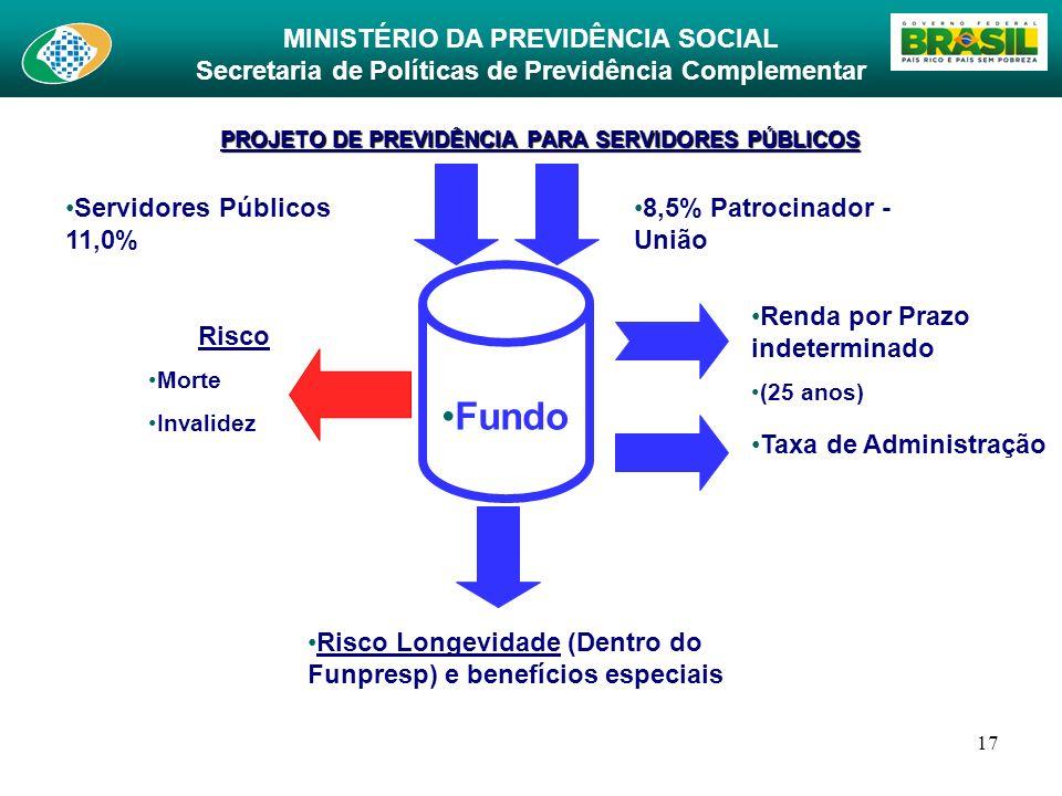 MINISTÉRIO DA PREVIDÊNCIA SOCIAL Secretaria de Políticas de Previdência Complementar 17 PROJETO DE PREVIDÊNCIA PARA SERVIDORES PÚBLICOS Servidores Púb