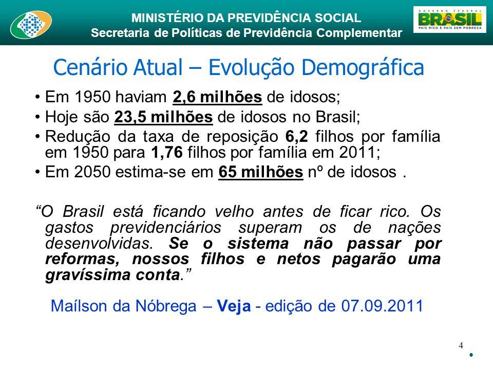 MINISTÉRIO DA PREVIDÊNCIA SOCIAL Secretaria de Políticas de Previdência Complementar 4 Cenário Atual – Evolução Demográfica Em 1950 haviam 2,6 milhões