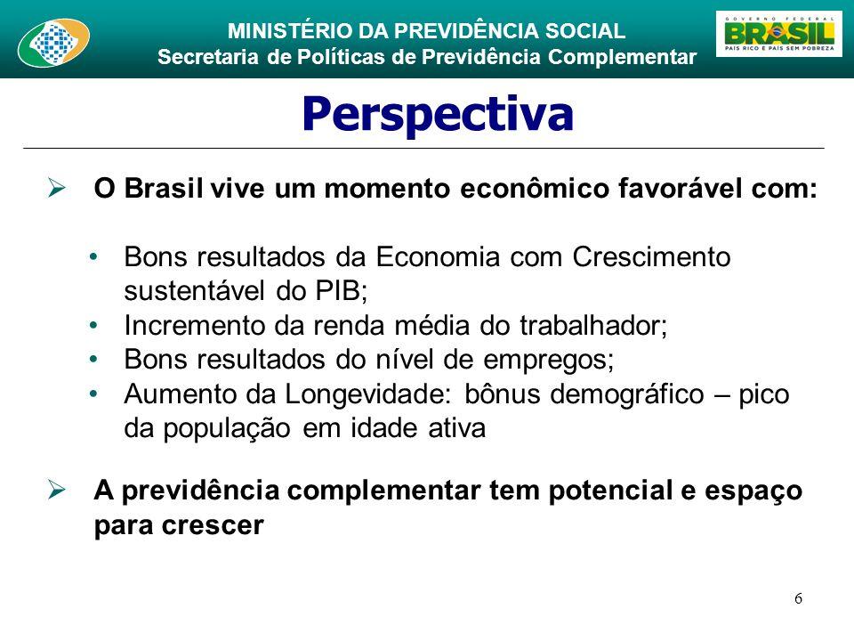 MINISTÉRIO DA PREVIDÊNCIA SOCIAL Secretaria de Políticas de Previdência Complementar 6 Perspectiva O Brasil vive um momento econômico favorável com: B
