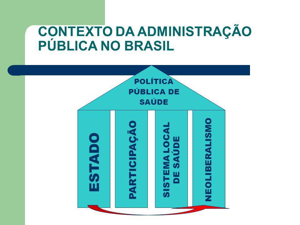 ESTADO PARTICIPAÇÃO SISTEMA LOCAL DE SAÚDE NEOLIBERALISMO POLÍTICA PÚBLICA DE SAÚDE CONTEXTO DA ADMINISTRAÇÃO PÚBLICA NO BRASIL