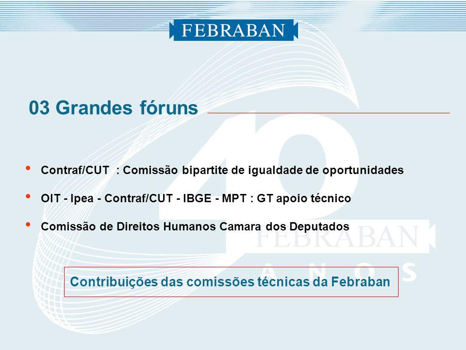 03 Grandes fóruns Contraf/CUT : Comissão bipartite de igualdade de oportunidades OIT - Ipea - Contraf/CUT - IBGE - MPT : GT apoio técnico Comissão de