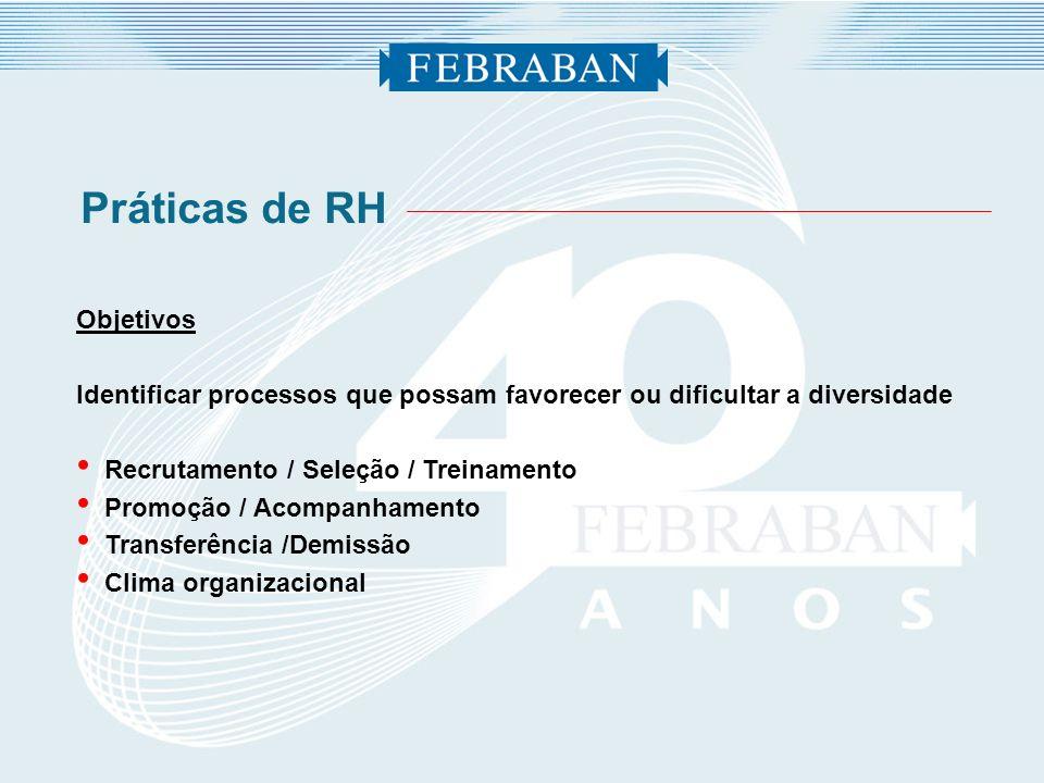 Práticas de RH Objetivos Identificar processos que possam favorecer ou dificultar a diversidade Recrutamento / Seleção / Treinamento Promoção / Acompa