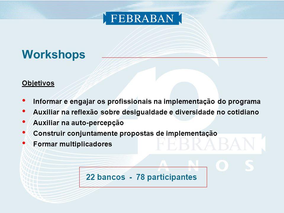 Workshops Objetivos Informar e engajar os profissionais na implementação do programa Auxiliar na reflexão sobre desigualdade e diversidade no cotidian