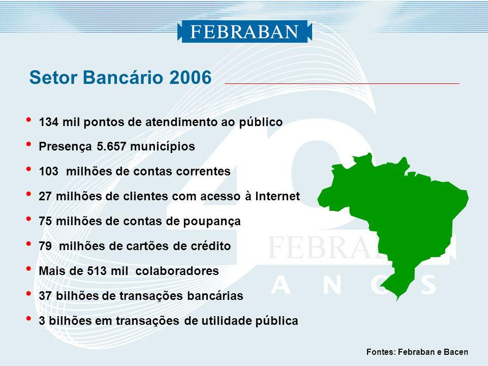 134 mil pontos de atendimento ao público Presença 5.657 municípios 103 milhões de contas correntes 27 milhões de clientes com acesso à Internet 75 mil