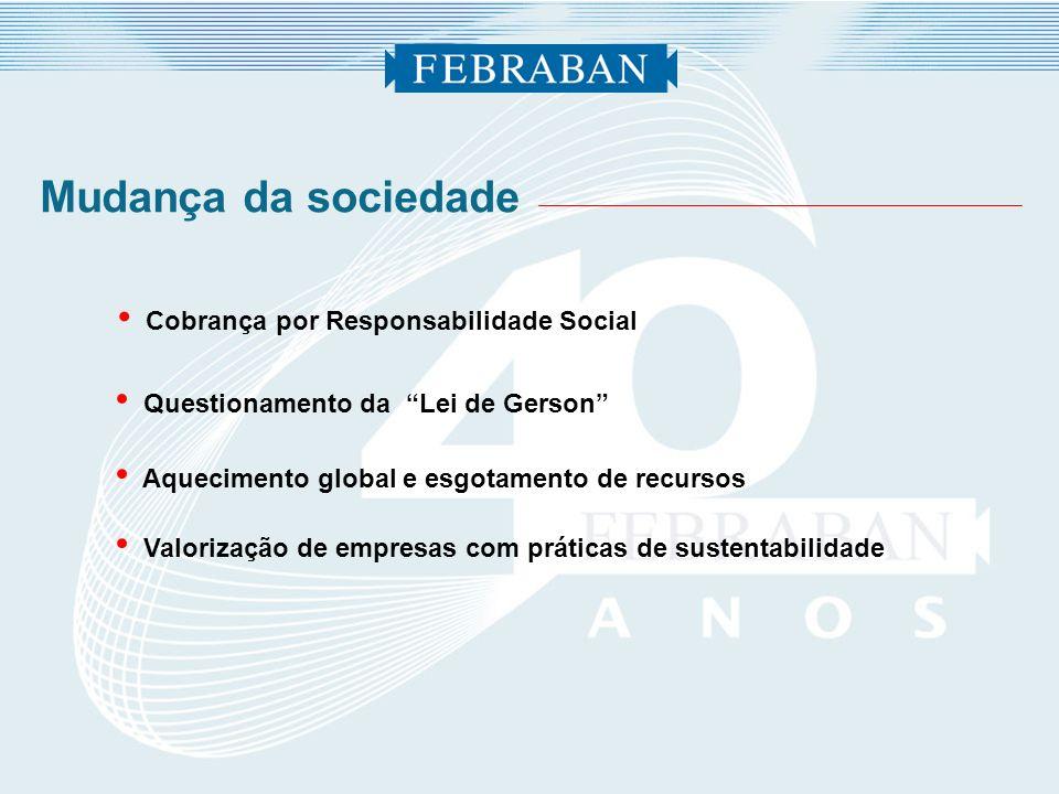 Mudança da sociedade Cobrança por Responsabilidade Social Questionamento da Lei de Gerson Valorização de empresas com práticas de sustentabilidade Aqu