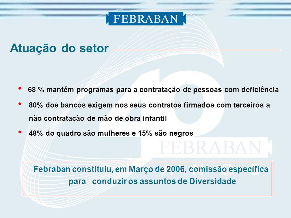 Atuação do setor 80% dos bancos exigem nos seus contratos firmados com terceiros a não contratação de mão de obra infantil 48% do quadro são mulheres