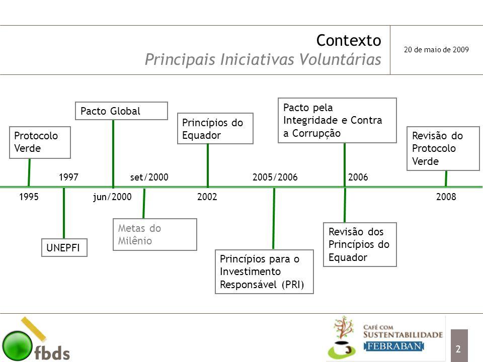 23 Ampliação dos Princípios do Equador Pioneiro na adesão aos Princípios dentre os bancos oficiais (2005), restrita à análise de projetos de project finance a partir de US$10 M Adoção de critérios socioambientais na avaliação do estudo de limite de crédito de empresas e de projetos de investimento (2005) Aplicação em empresas com Receita Operacional Líquida atual ou prevista superior a R$ 100 M e a projetos de investimento com valor financiado pelo BB igual ou superior a R$ 5 M 20 de maio de 2009