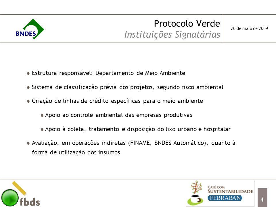 15 Contexto Principais Iniciativas Voluntárias 20021995 Pacto Global Princípios do Equador Pacto pela Integridade e Contra a Corrupção 2006set/2000 Metas do Milênio jun/2000 20 de maio de 2009 Revisão dos Princípios do Equador UNEPFI 1997 Protocolo Verde 2005/2006 Princípios para o Investimento Responsável (PRI) 2008 Revisão do Protocolo Verde