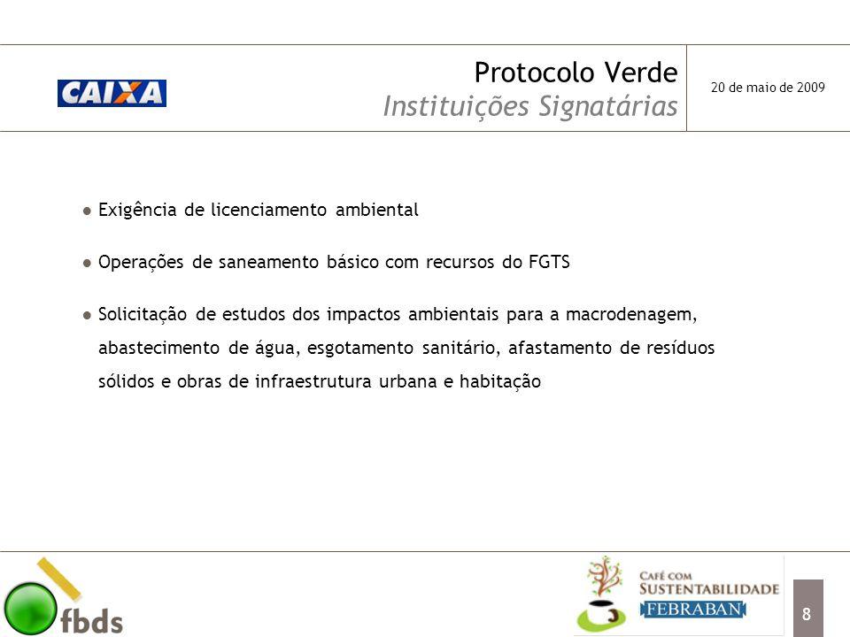 19 Contexto Principais Iniciativas Voluntárias 20021995 Pacto Global Princípios do Equador Pacto pela Integridade e Contra a Corrupção 2006set/2000 Metas do Milênio jun/2000 20 de maio de 2009 Revisão dos Princípios do Equador UNEPFI 1997 Protocolo Verde 2005/2006 Princípios para o Investimento Responsável (PRI) 2008 Revisão do Protocolo Verde