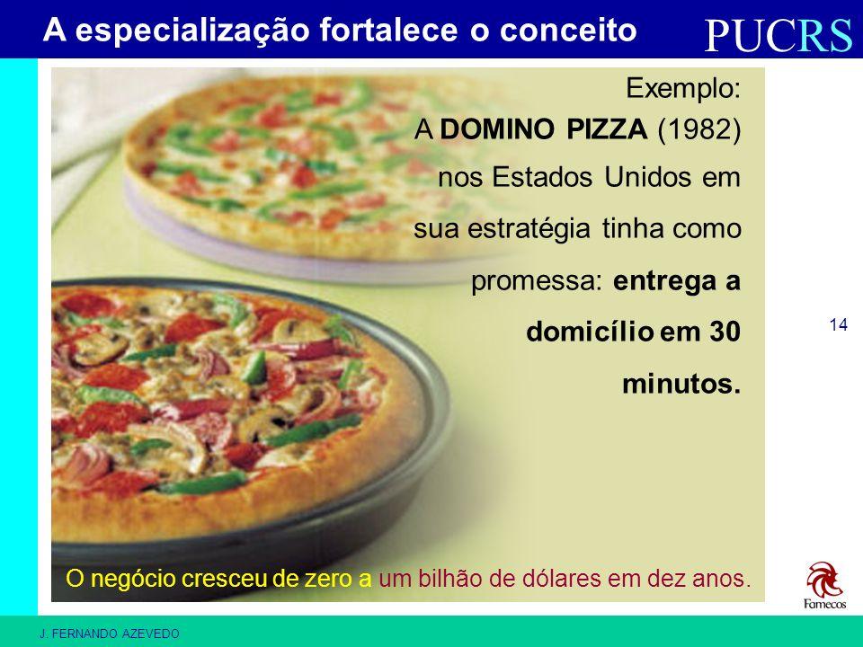 PUCRS J. FERNANDO AZEVEDO 14 Exemplo: A DOMINO PIZZA (1982) nos Estados Unidos em sua estratégia tinha como promessa: entrega a domicílio em 30 minuto
