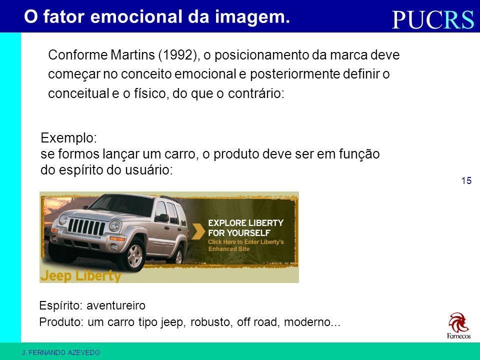 PUCRS J. FERNANDO AZEVEDO 15 Conforme Martins (1992), o posicionamento da marca deve começar no conceito emocional e posteriormente definir o conceitu