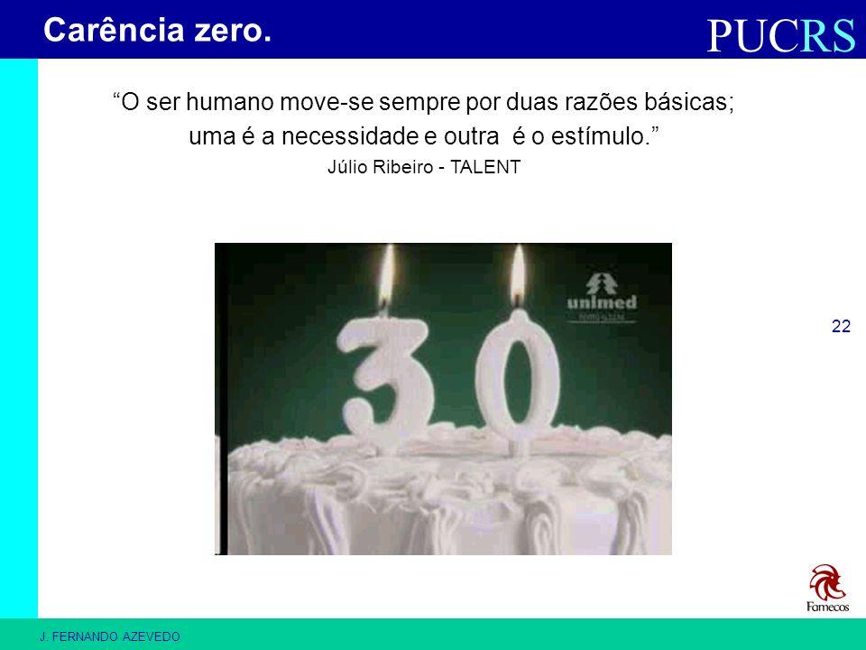 PUCRS J. FERNANDO AZEVEDO 22 O ser humano move-se sempre por duas razões básicas; uma é a necessidade e outra é o estímulo. Júlio Ribeiro - TALENT Car