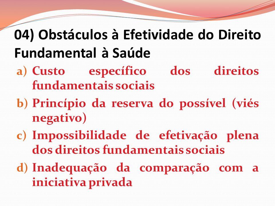 04) Obstáculos à Efetividade do Direito Fundamental à Saúde a) Custo específico dos direitos fundamentais sociais b) Princípio da reserva do possível