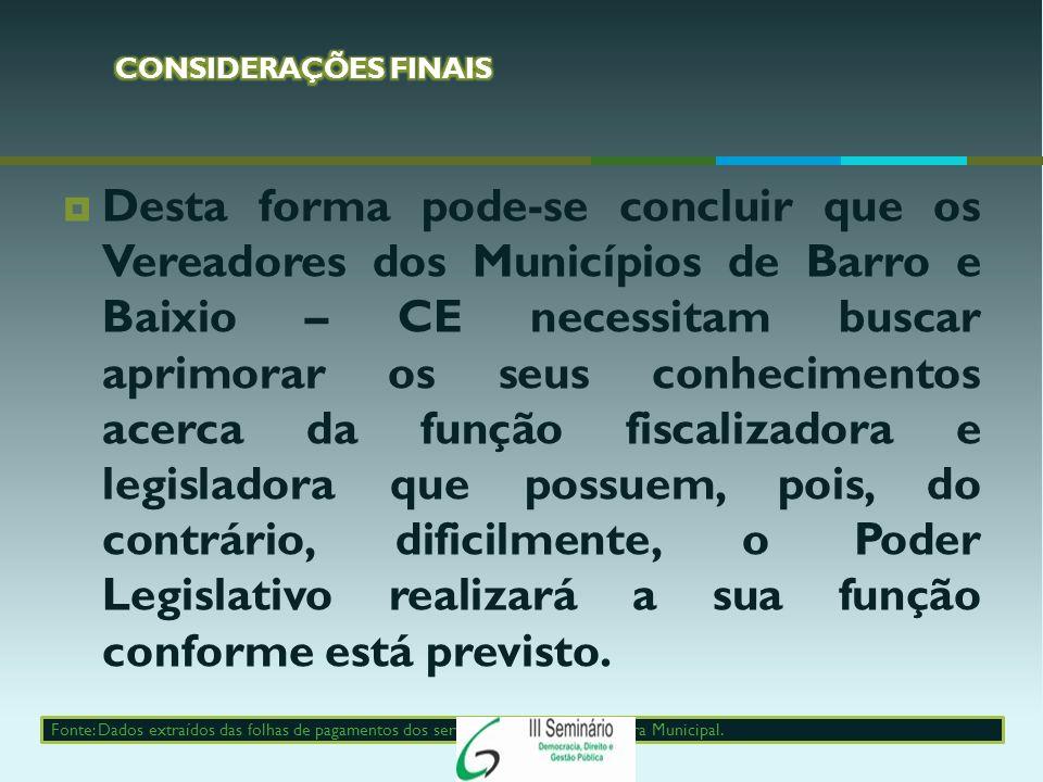 Fonte: Dados extraídos das folhas de pagamentos dos servidores efetivos da Câmara Municipal.
