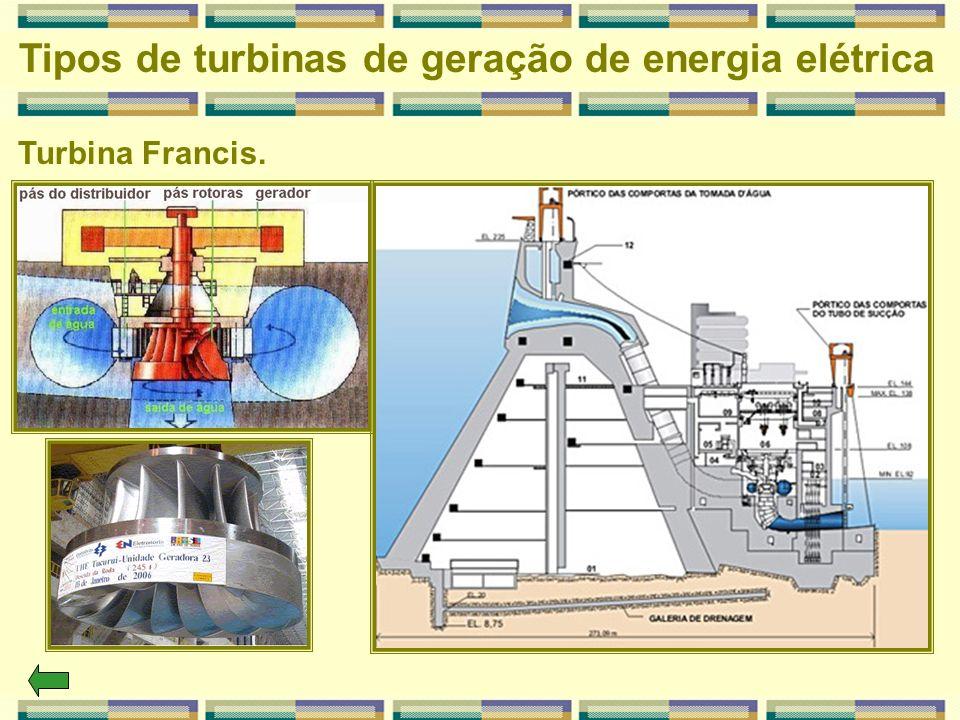 Tipos de turbinas de geração de energia elétrica Turbina Francis.