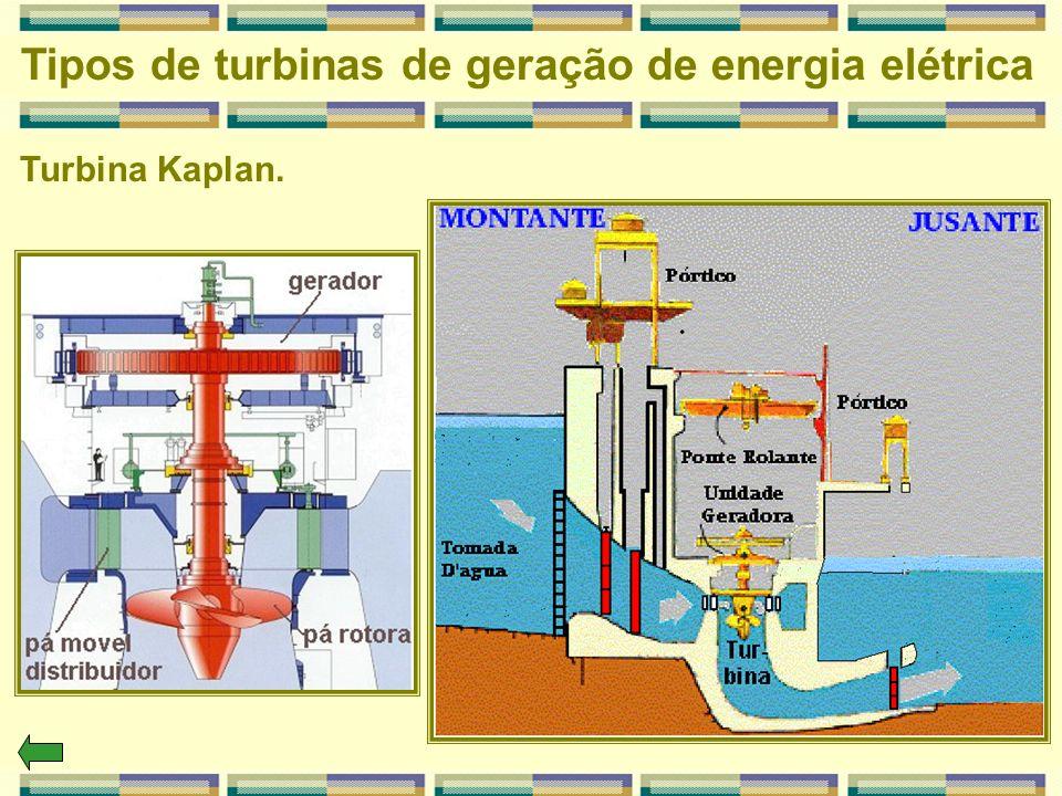 Tipos de turbinas de geração de energia elétrica Turbina Kaplan.
