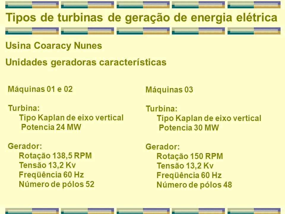 Tipos de turbinas de geração de energia elétrica Usina Coaracy Nunes Máquinas 01 e 02 Turbina: Tipo Kaplan de eixo vertical Potencia 24 MW Gerador: Ro