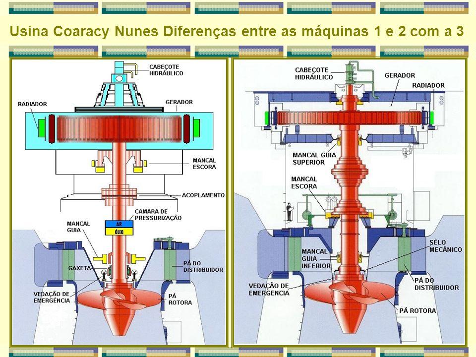 Usina Coaracy Nunes Diferenças entre as máquinas 1 e 2 com a 3
