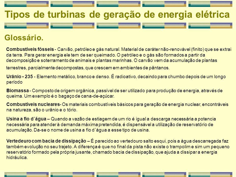 Glossário. Tipos de turbinas de geração de energia elétrica Combustíveis fósseis - Carvão, petróleo e gás natural. Material de caráter não-renovável (